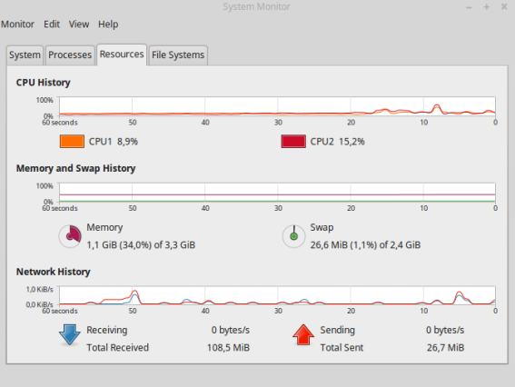 tampilan linux mint 18.2